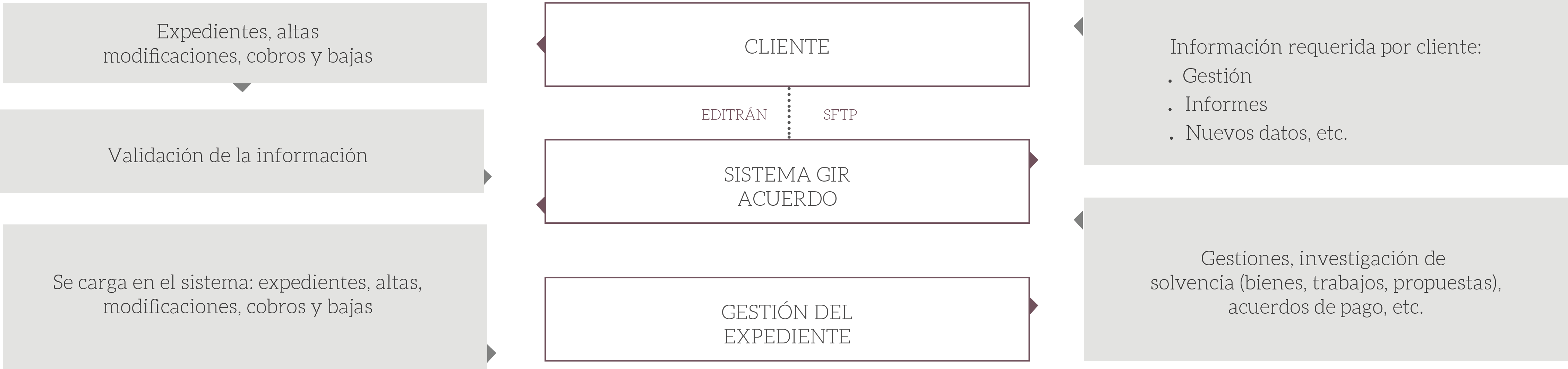 esquema_1_purple